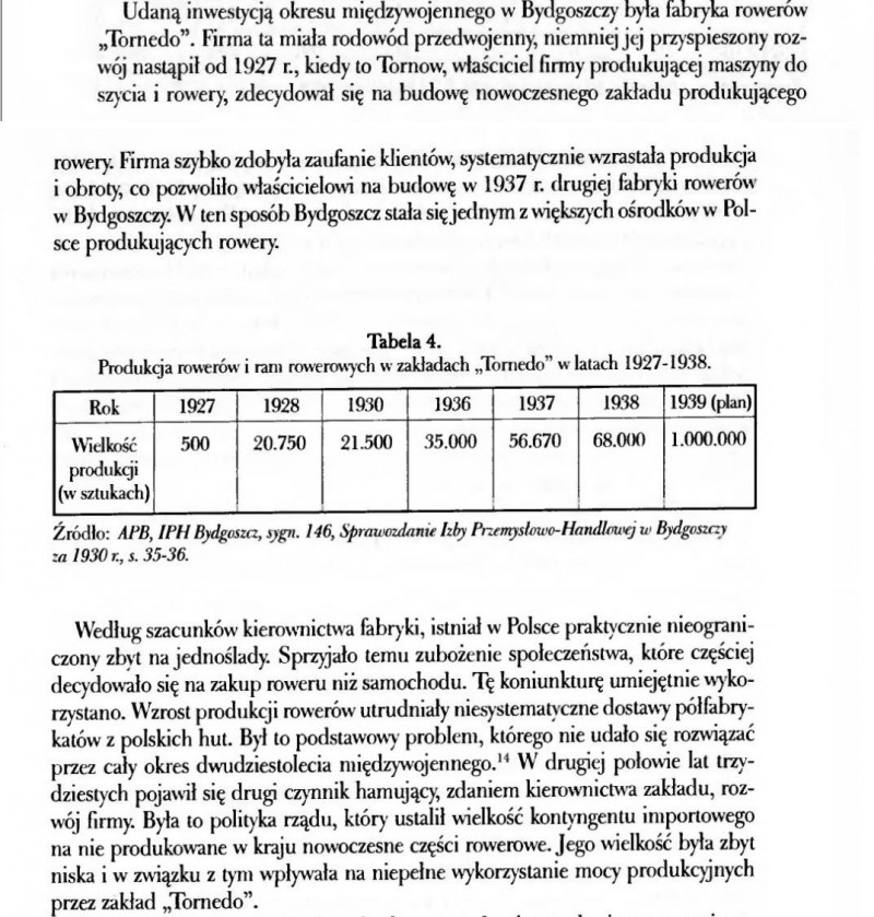 kronika bydgoska 2000
